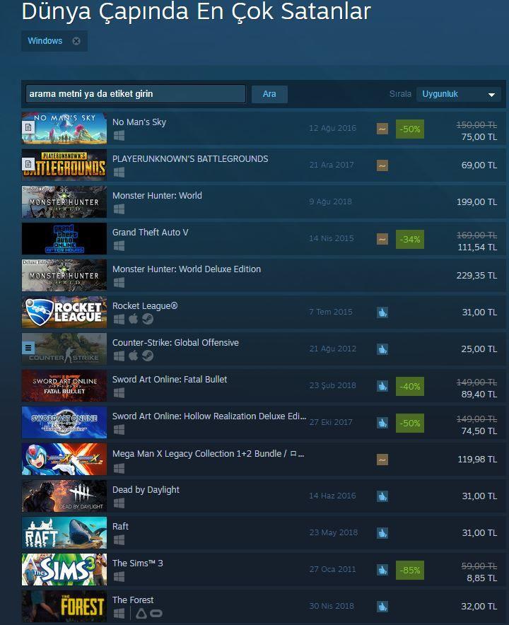 No Man's Sky Steam'de şu anda dünyada en çok satan oyun oldu
