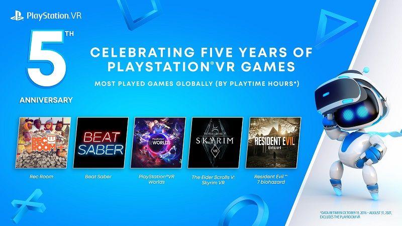 PlayStation VR yıldönümüne özel, ücretsiz üç oyun dağıtılacak